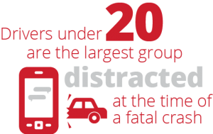 drivers under 20 are the largest group distracted at the time of a fatal crash