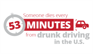 someone dies every 53 minutes from drunk driving in the US