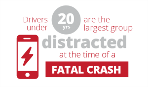 drivers under 20 years are the largest group distracted at the time of a fatal crash