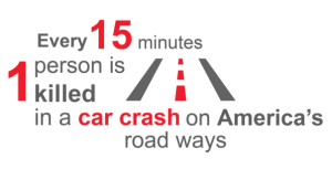 every 15 minutes 1 person is killed in a car crash on America's road ways